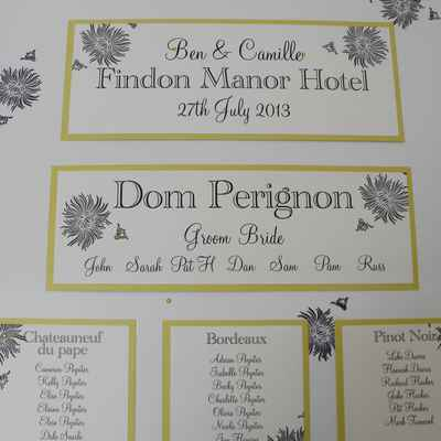 Yellow wedding signs