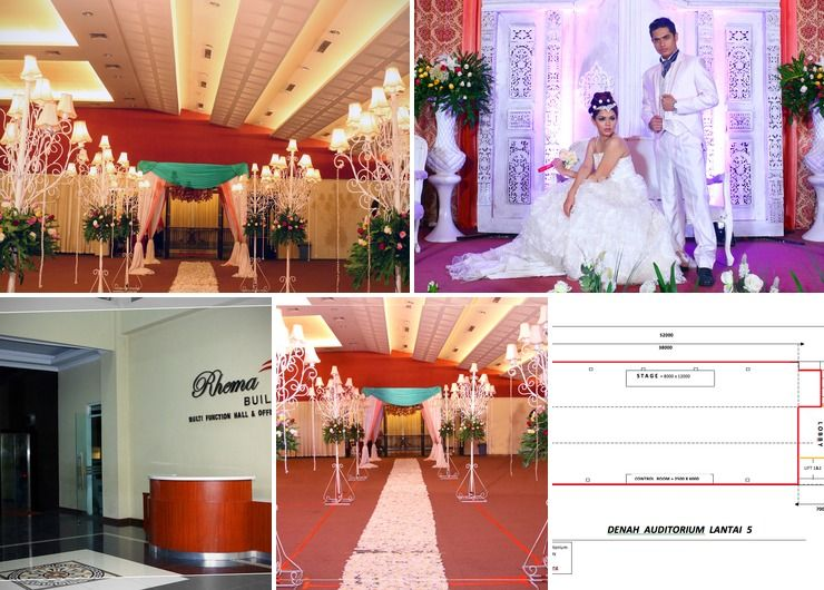 WEDDING SIMULATION
